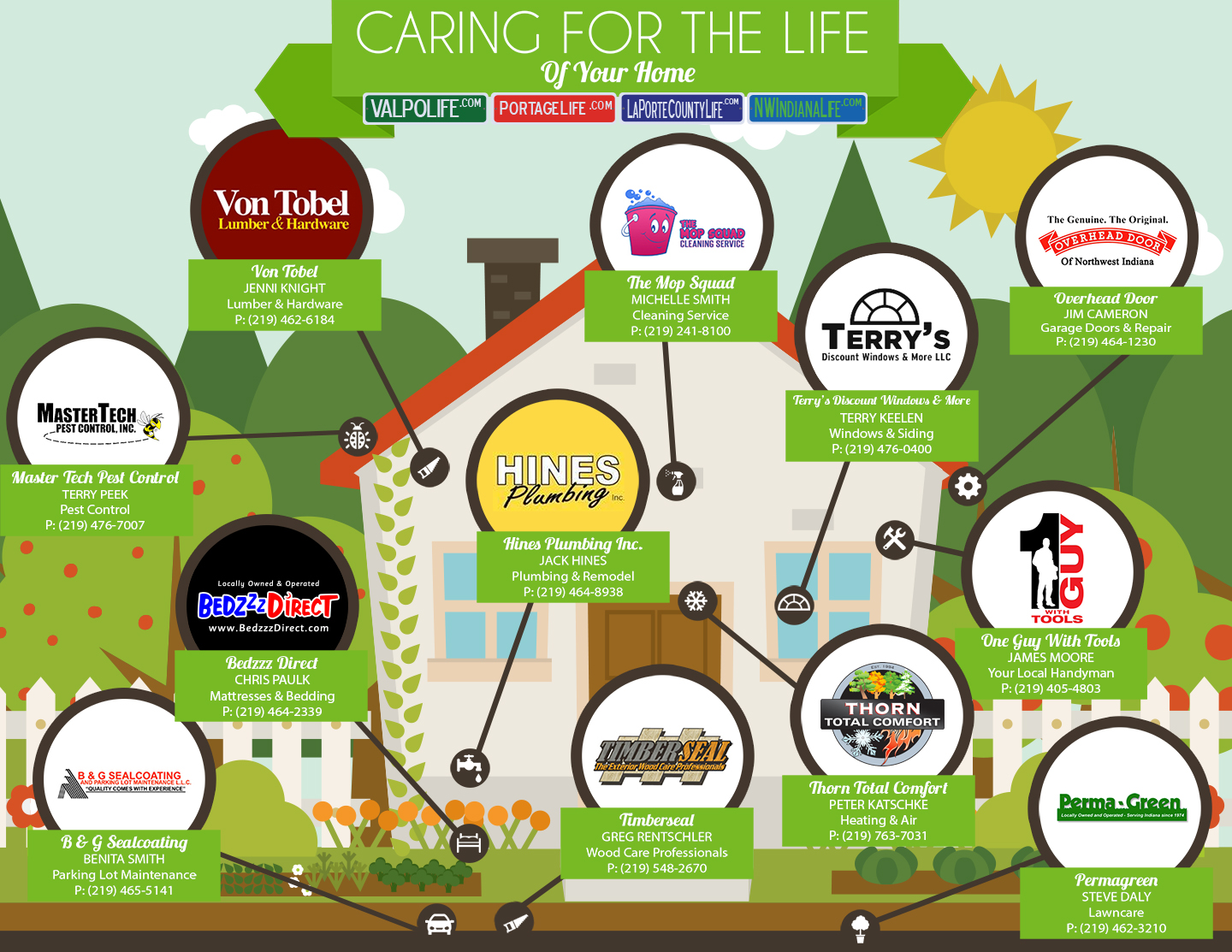 Caring for the Life of Your Home: Winterizing